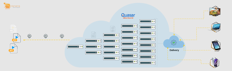 Quasar Leap – We went where no Cloud-QC service had gone before!